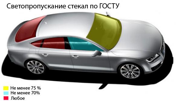 Тонировка автомобиля по ГОСТу Красноярск